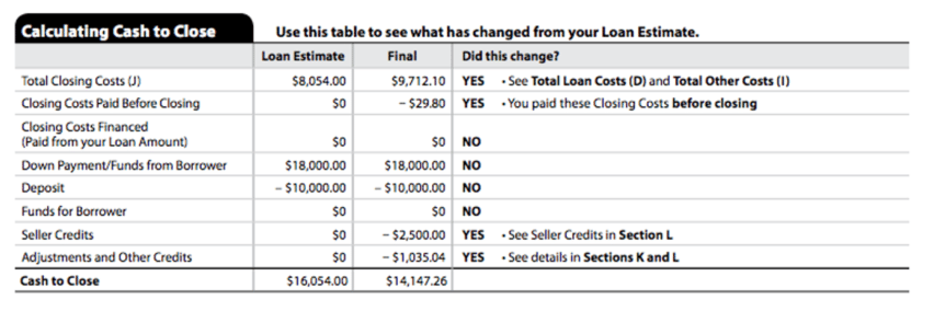 hud 1 cash to close calculation