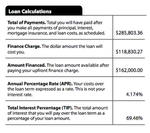 hud 1 loan calculations