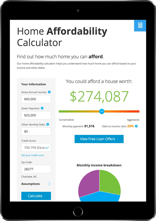 House Mortgage Affordability Calculator 28 Images