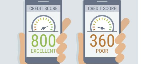What is a credit score & how is it calculated?