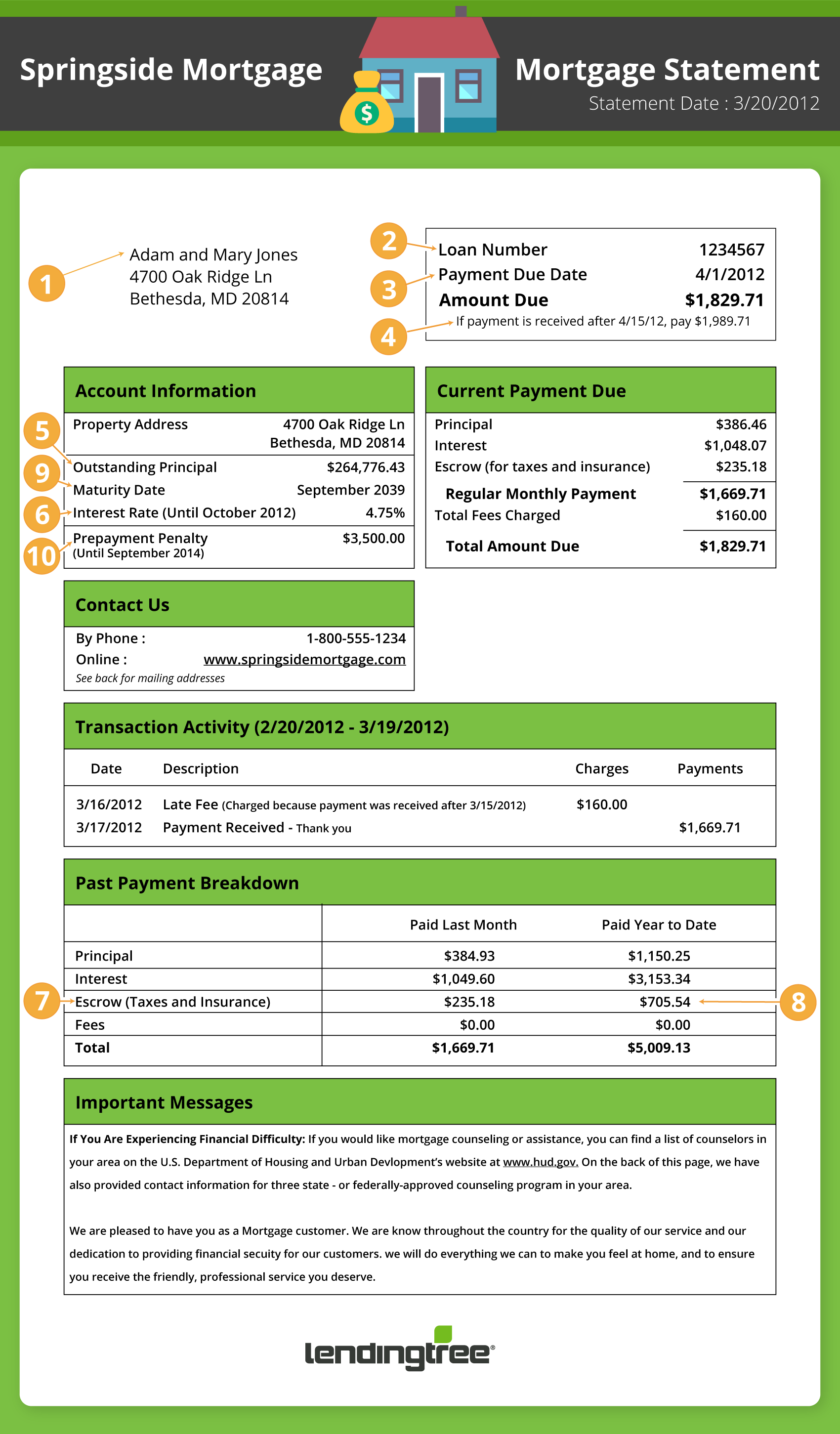 Sample Mortgage Statement