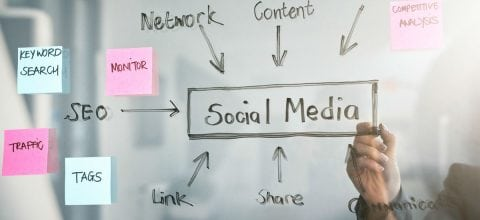 The 9 Best Social Media Sites for Entrepreneurs
