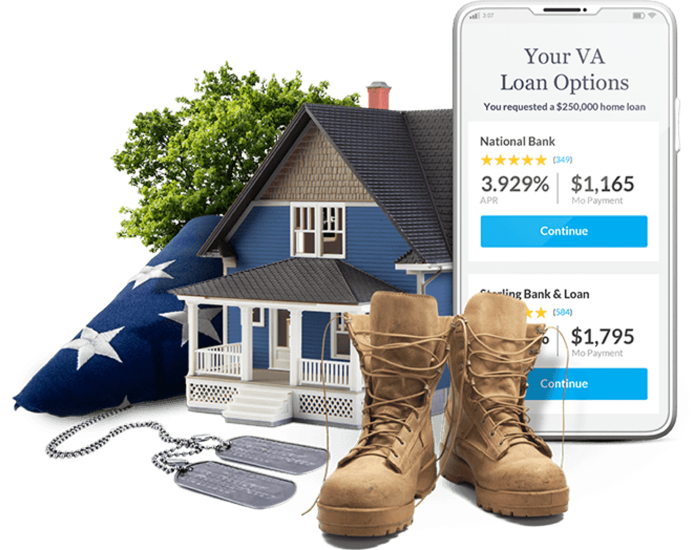 Your VA Loan Options