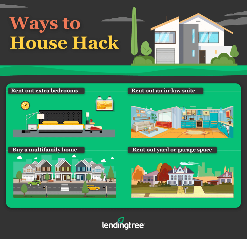 What Is House Hacking? | LendingTree