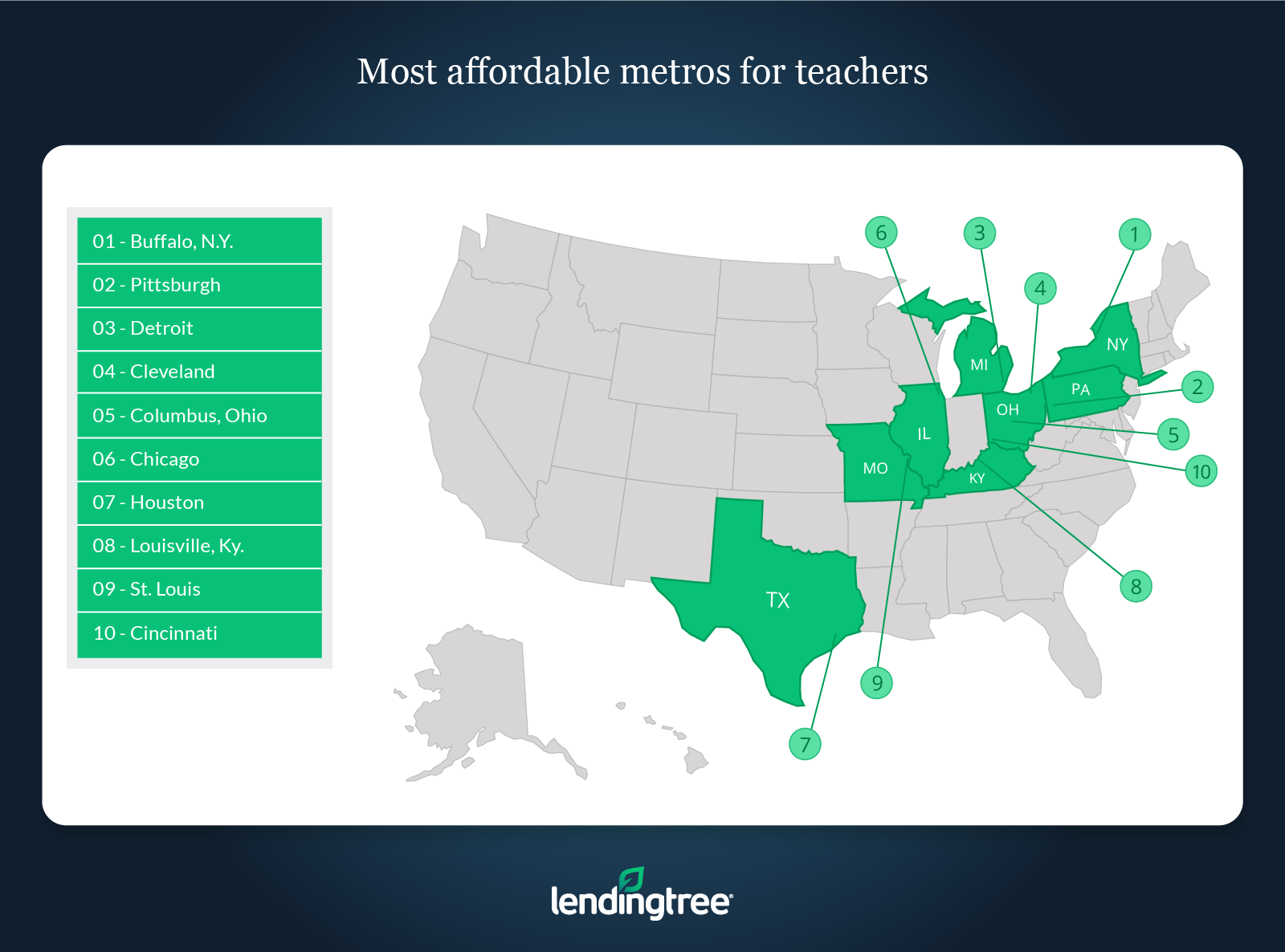 Most affordable metros for teachers