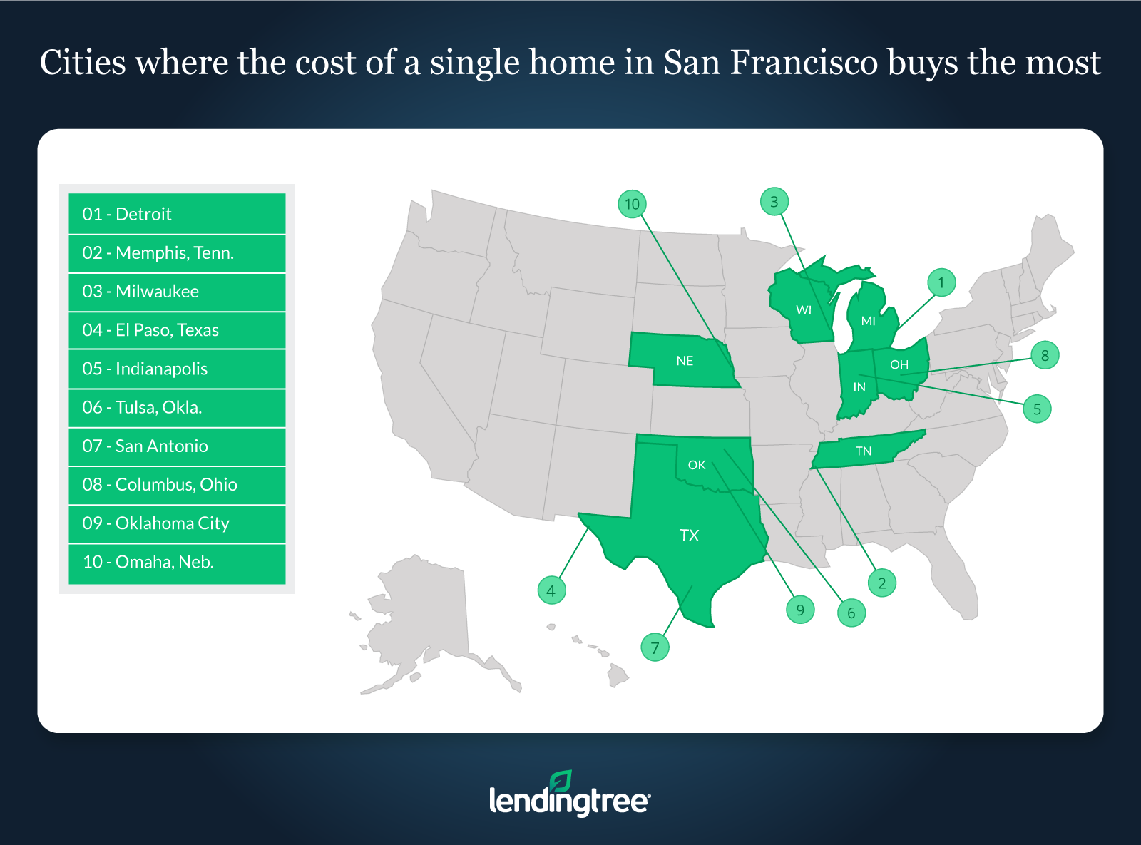 Cities-where-you-can-afford-most-house