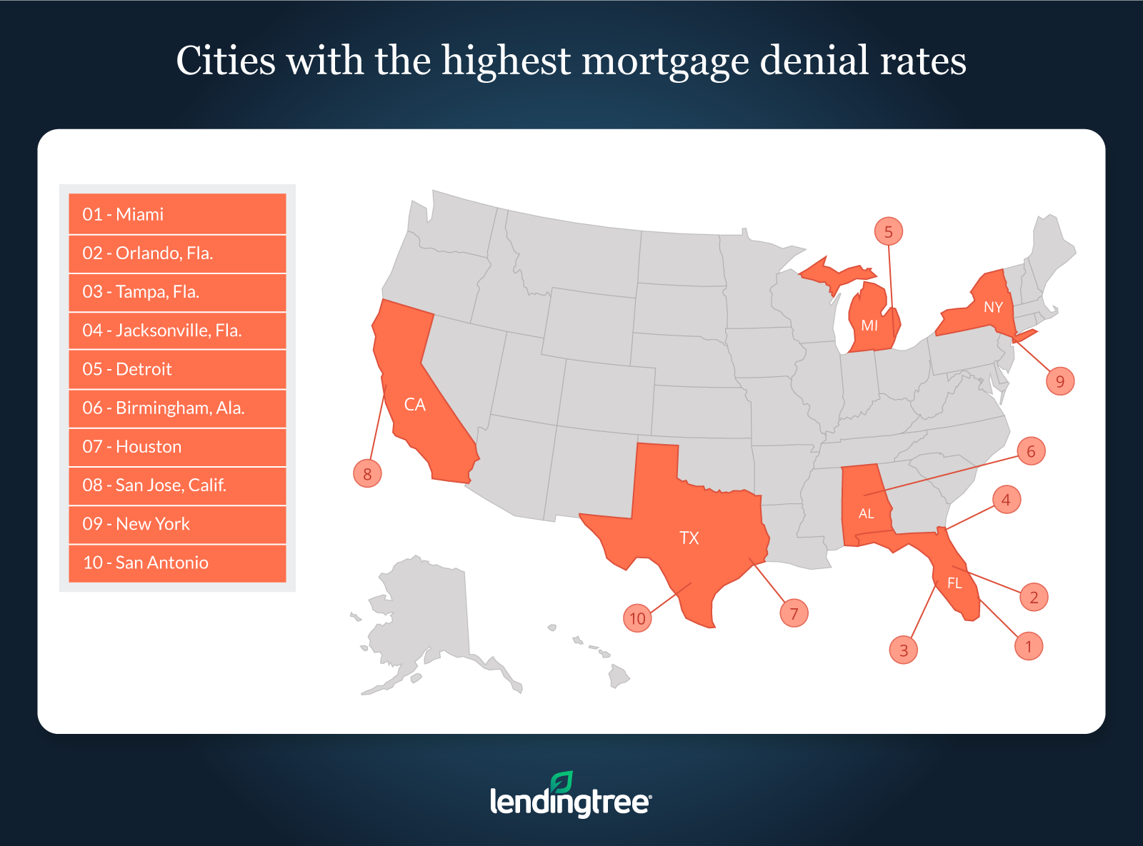 highest-mortgage-denial-rat